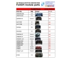 Cosmic Forklift Parts New Parts No.390-Forklift module parts-page1