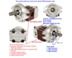 Cosmic Forklift Parts New Parts NO.393-About CosMic and CPW Hydraulic pump-page2